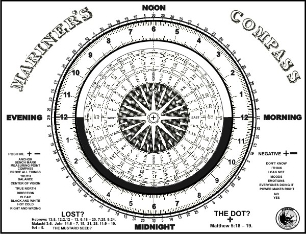 THE OLD MARINERS COMPASS