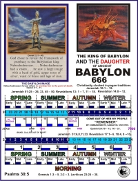 The King of Babylon and Daughter